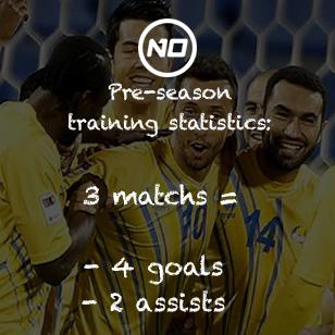 Statistiques du stage de pré-saison